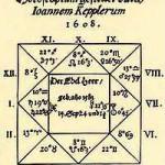 200px-Kepler-Wallenstein-Horoskop