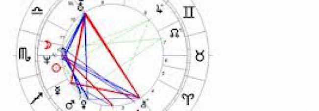 Aspekte Horoskop